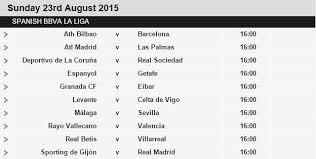Ini Hasil Lengkap & Klasemen Liga Spanyol, 3 Angka Real Madrid, Barca, Atletico