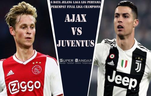 6 Data Jelang Laga Leg Pertama Perempat Final Liga Champions: Ajax Vs Juventus